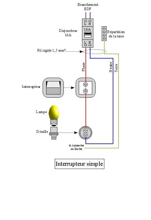 electrique interrupteur