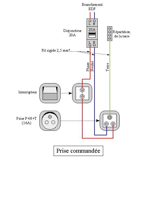 Sch mas lectriques prises command e - Schema electrique prise ...