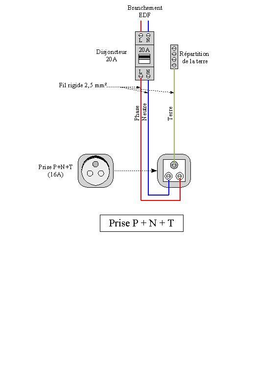 schema electrique prise commande par interrupteur schma