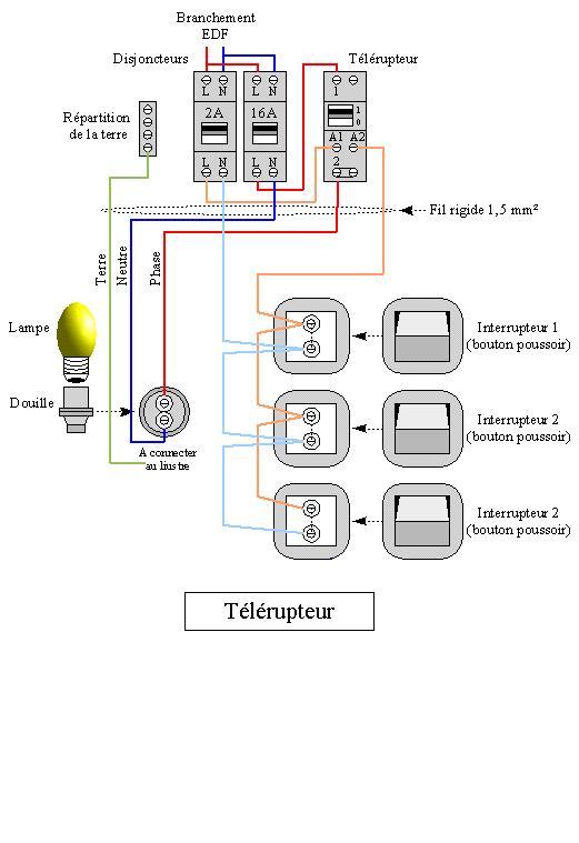 Exceptionnel Schémas électriques : Télérupteur GK19